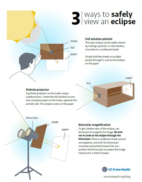 safe viewing of eclipse