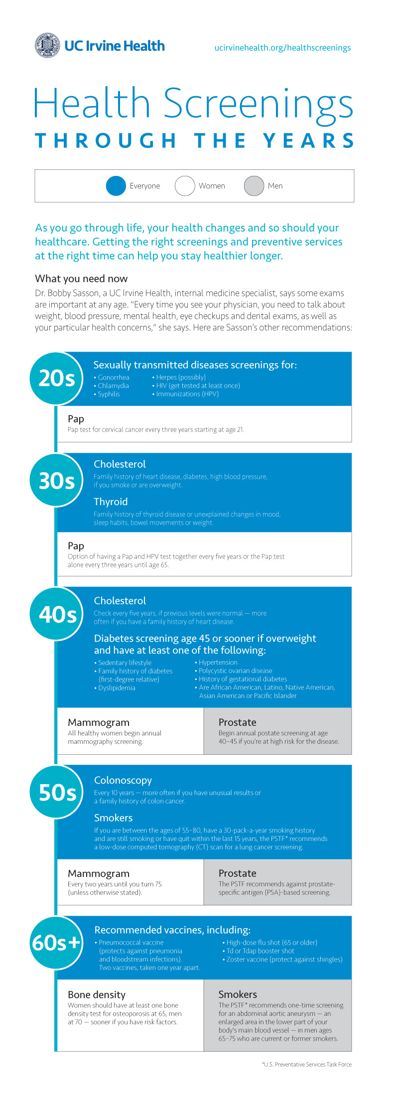 health screenings infographic