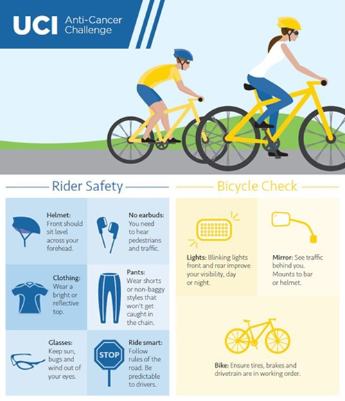 Tips For Safe Bike Riding Uci Health Orange County Ca